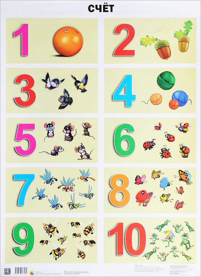 Картинки о цифрах для дошкольников