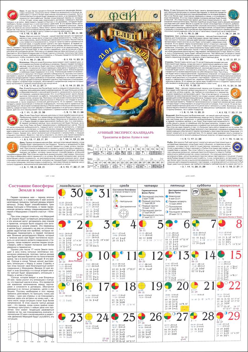 Прогноз астрологический лунный календарь