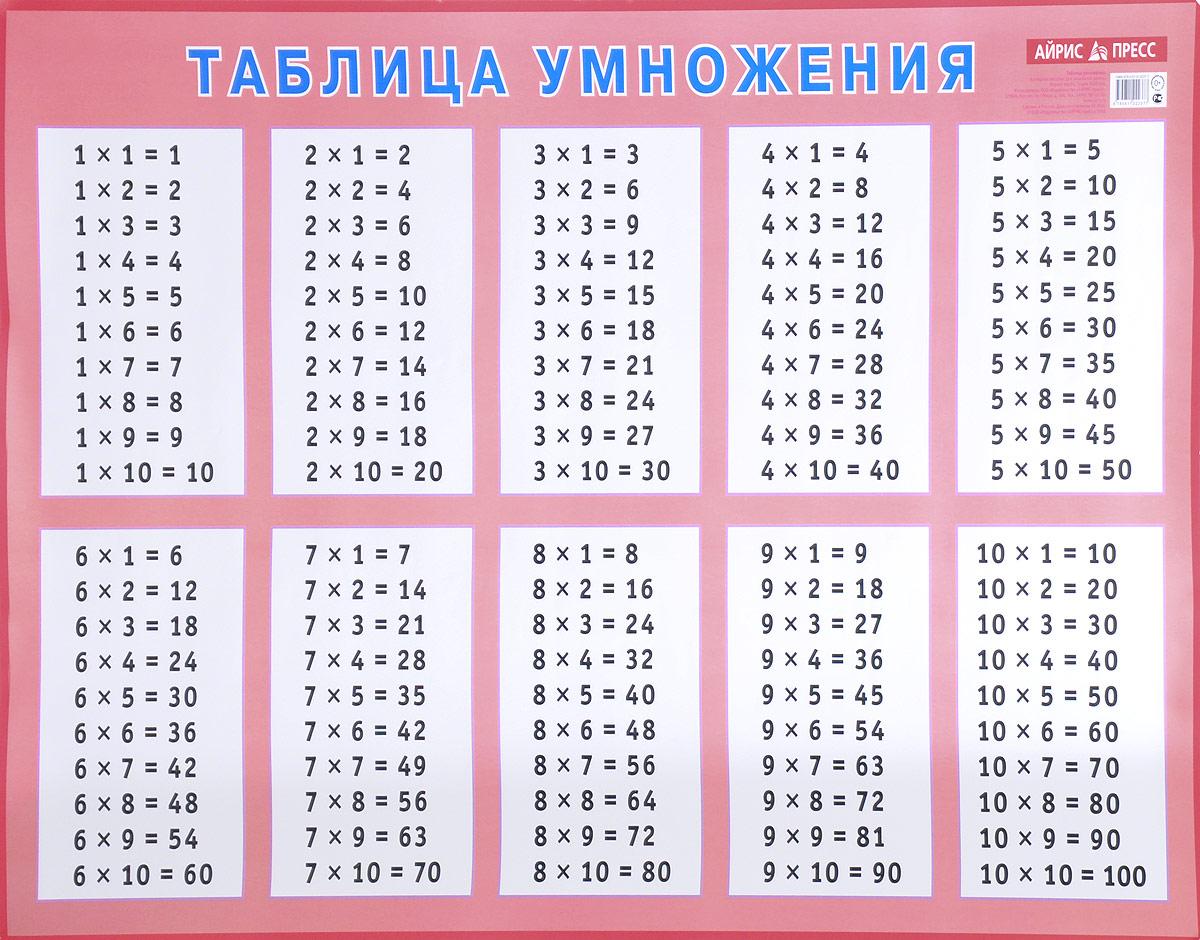 таблица умножения бесплатно